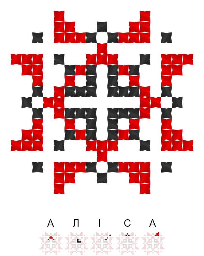 Текстовий слов'янський орнамент: Аліса