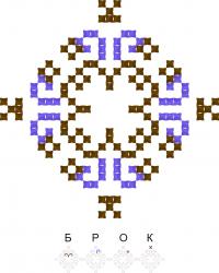 Текстовый украинский орнамент: Брок / Brawl Stars