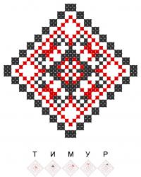 Текстовый украинский орнамент: Тимур