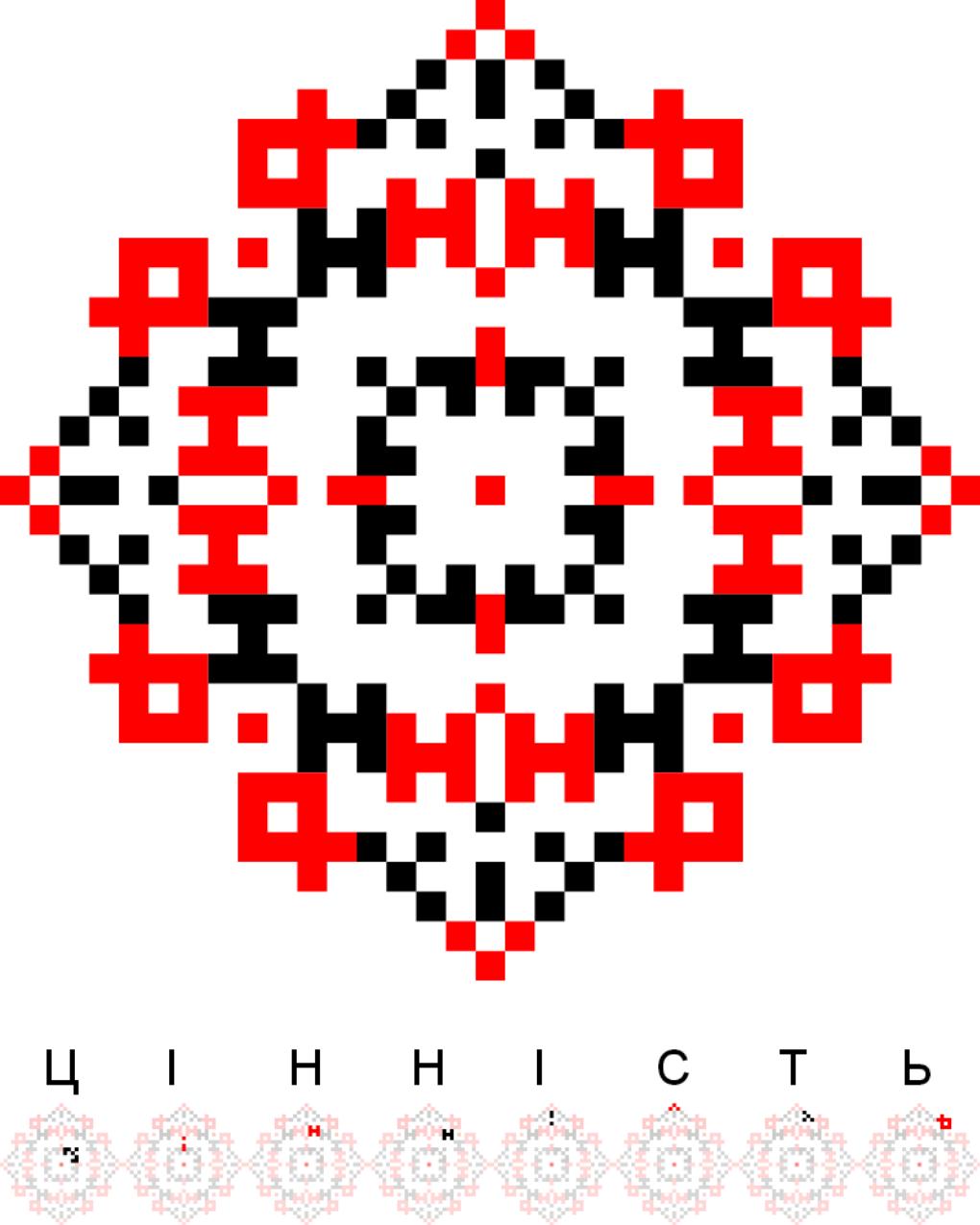 Текстовий слов'янський орнамент: Цінність