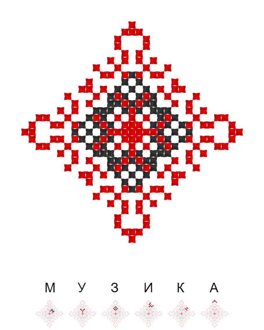Текстовий слов'янський орнамент: Музика