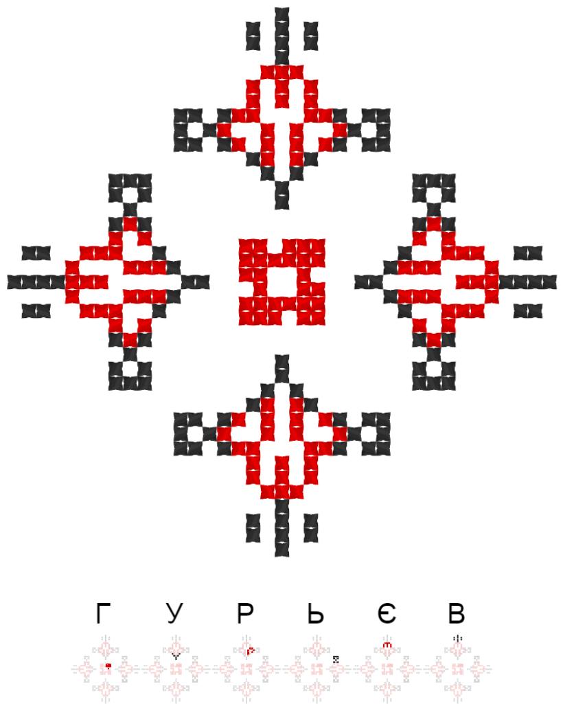 Текстовий слов'янський орнамент: Гурьєв