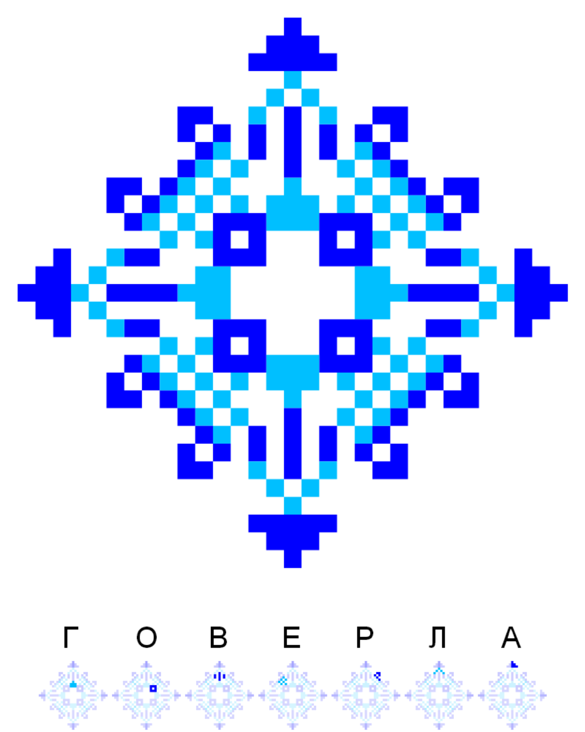 Текстовий слов'янський орнамент: Говерла