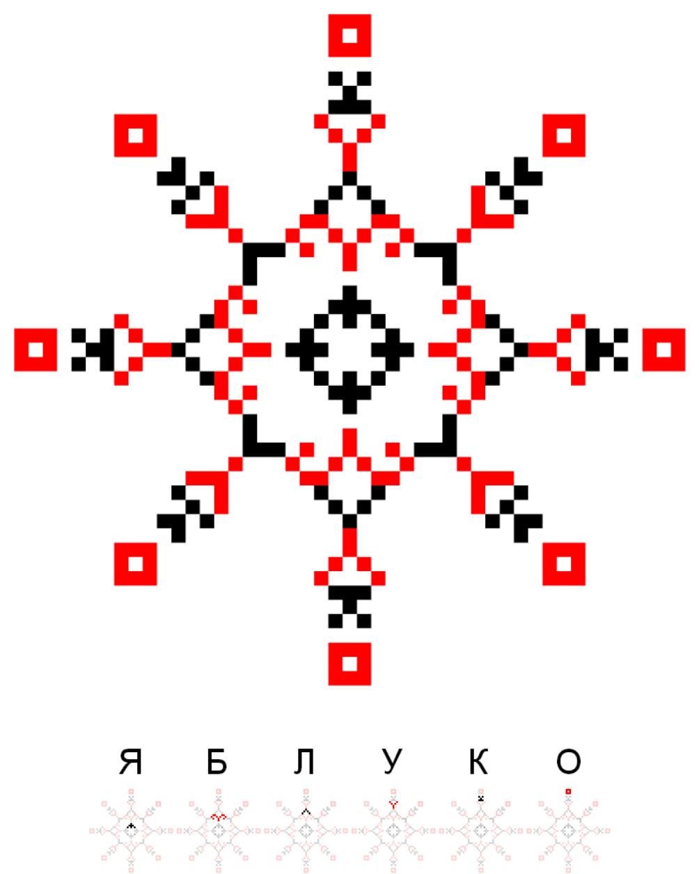 Текстовий слов'янський орнамент: Яблуко