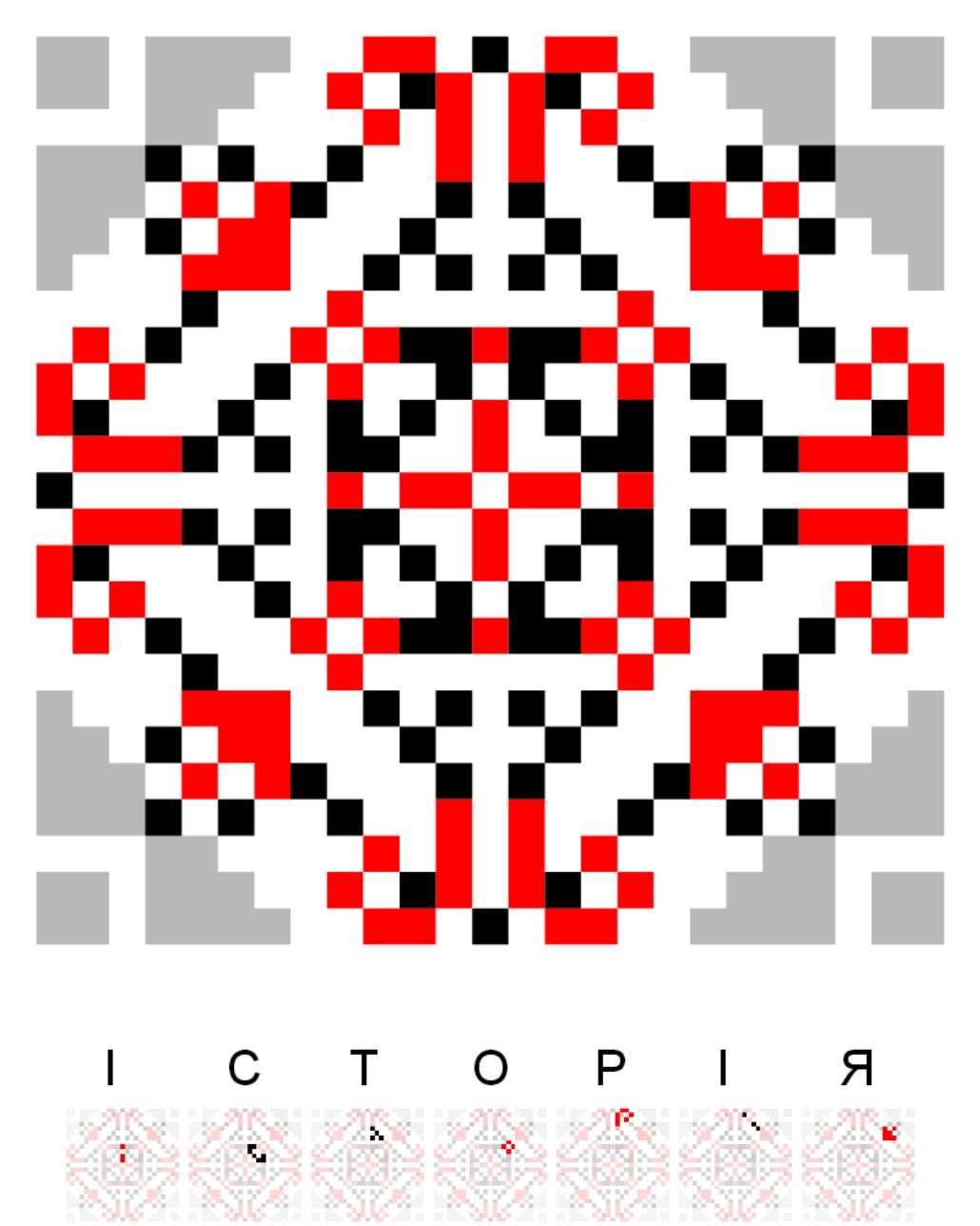 Текстовий слов'янський орнамент: Історія