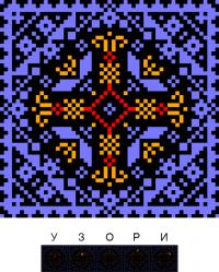 Текстовый украинский орнамент: Узори