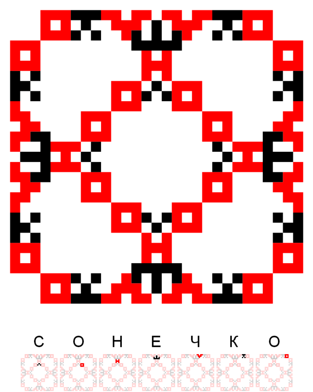 Текстовий слов'янський орнамент: Сонечко