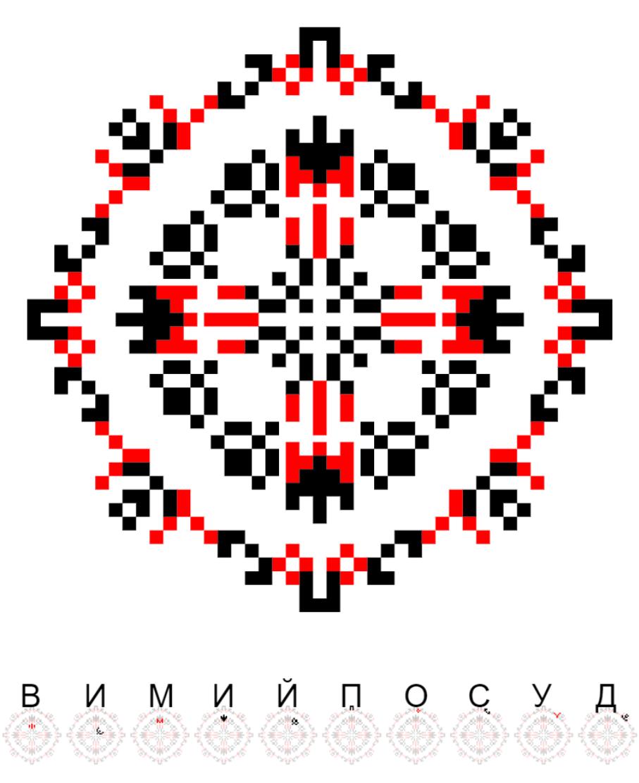 Текстовий слов'янський орнамент: Вимий посуд