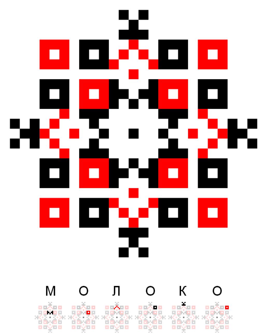 Текстовий слов'янський орнамент: Молоко