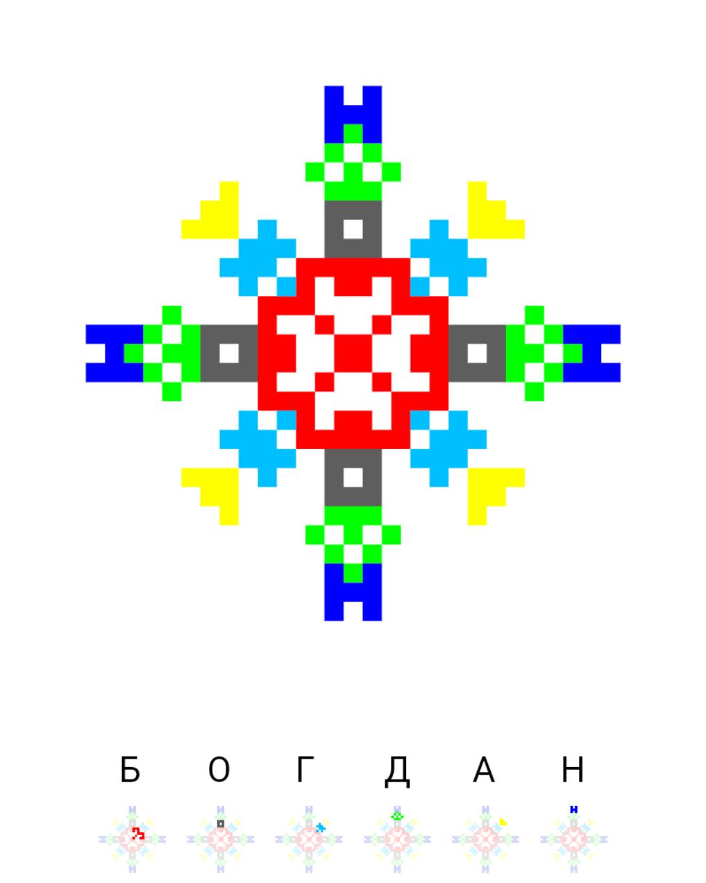 Текстовий слов'янський орнамент: БОГДАН