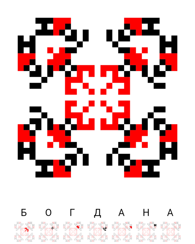 Текстовий слов'янський орнамент: Богдана