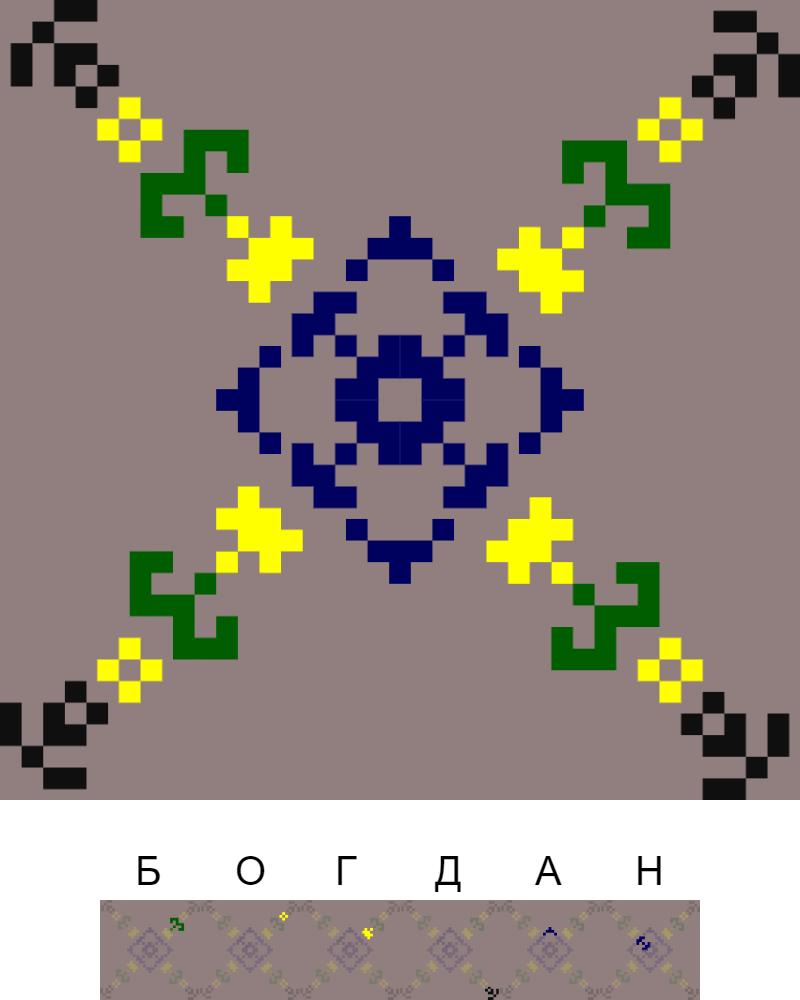 Текстовий слов'янський орнамент: )))