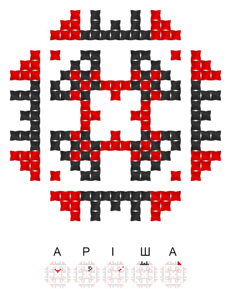 Текстовий слов'янський орнамент: Аріша