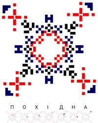Текстовый украинский орнамент: Похідна