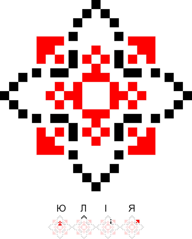 Текстовий слов'янський орнамент: вамв