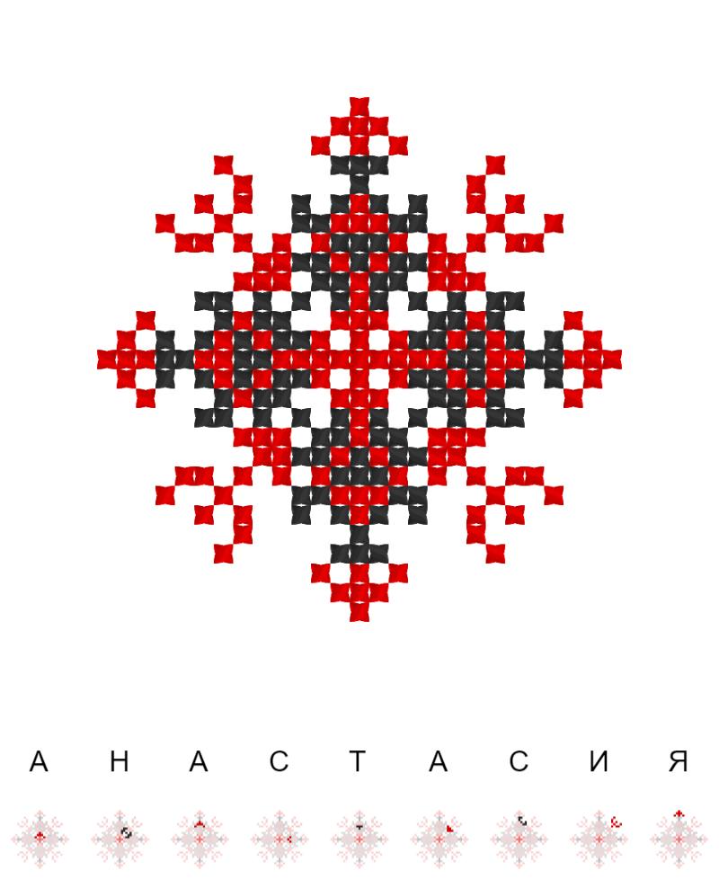 Текстовий слов'янський орнамент: Анастасия